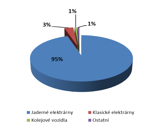Areas of Activity of ÚAM Brno 2018